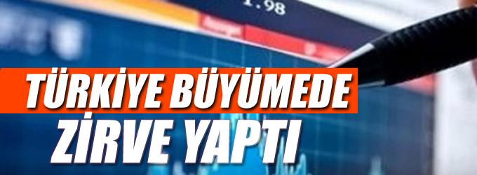 Türkiye'nin çelik ihracatında önemli artış